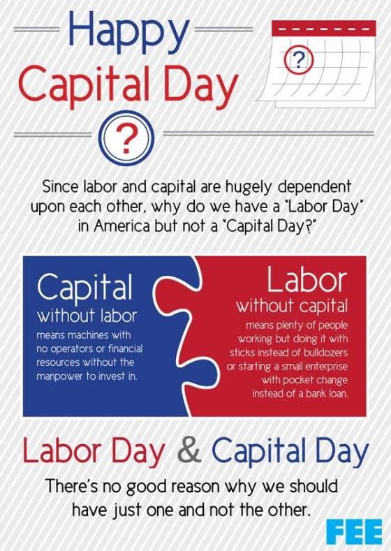 capital day